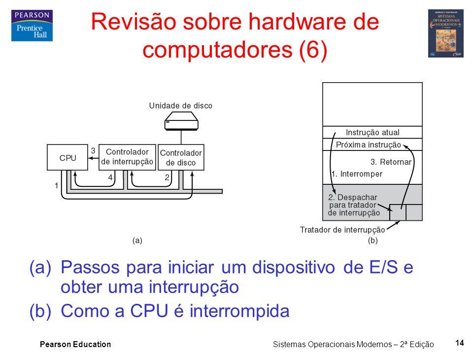 Pearson Education Sistemas Operacionais Modernos – 2ª Edição 14 Revisão sobre hardware de computadores (6) (a)Passos para iniciar um dispositivo de E/