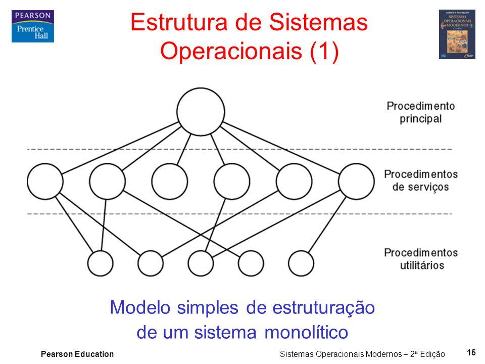 Pearson Education Sistemas Operacionais Modernos – 2ª Edição 15 Estrutura de Sistemas Operacionais (1) Modelo simples de estruturação de um sistema mo
