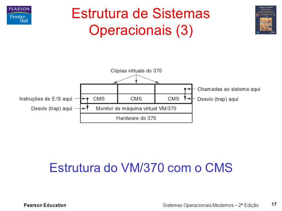 Pearson Education Sistemas Operacionais Modernos – 2ª Edição 17 Estrutura de Sistemas Operacionais (3) Estrutura do VM/370 com o CMS