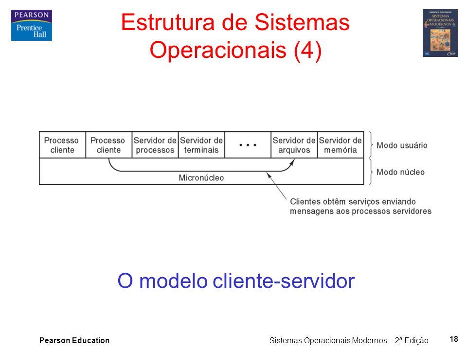 Pearson Education Sistemas Operacionais Modernos – 2ª Edição 18 Estrutura de Sistemas Operacionais (4) O modelo cliente-servidor