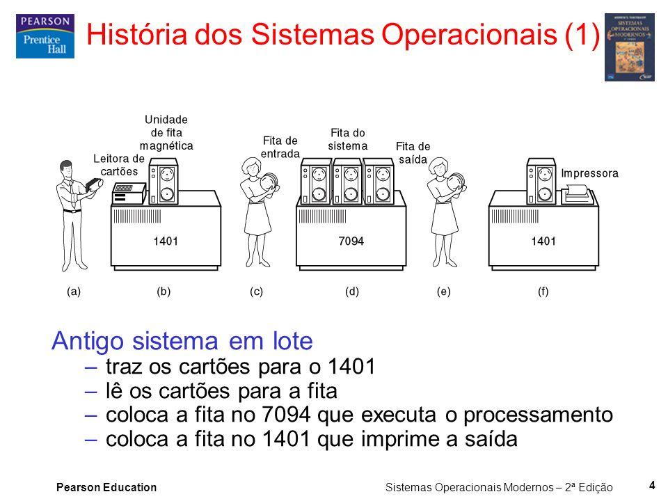 Pearson Education Sistemas Operacionais Modernos – 2ª Edição 4 História dos Sistemas Operacionais (1) Antigo sistema em lote –traz os cartões para o 1