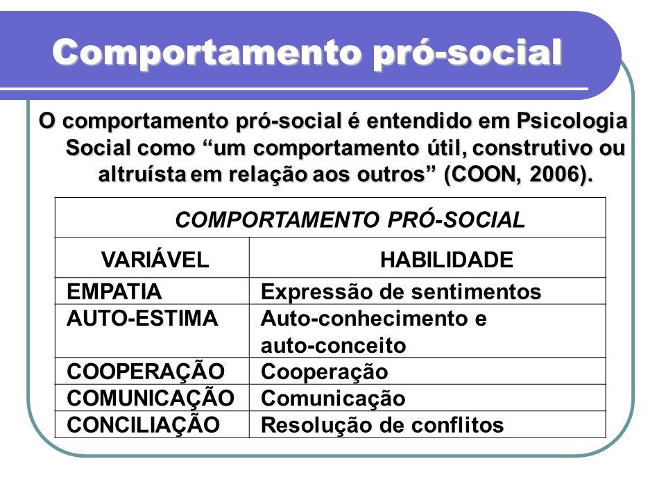 O comportamento pró-social é entendido em Psicologia Social como um comportamento útil, construtivo ou altruísta em relação aos outros (COON, 2006). C