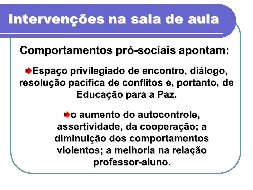 Intervenções na sala de aula Comportamentos pró-sociais apontam: Espaço privilegiado de encontro, diálogo, resolução pacífica de conflitos e, portanto