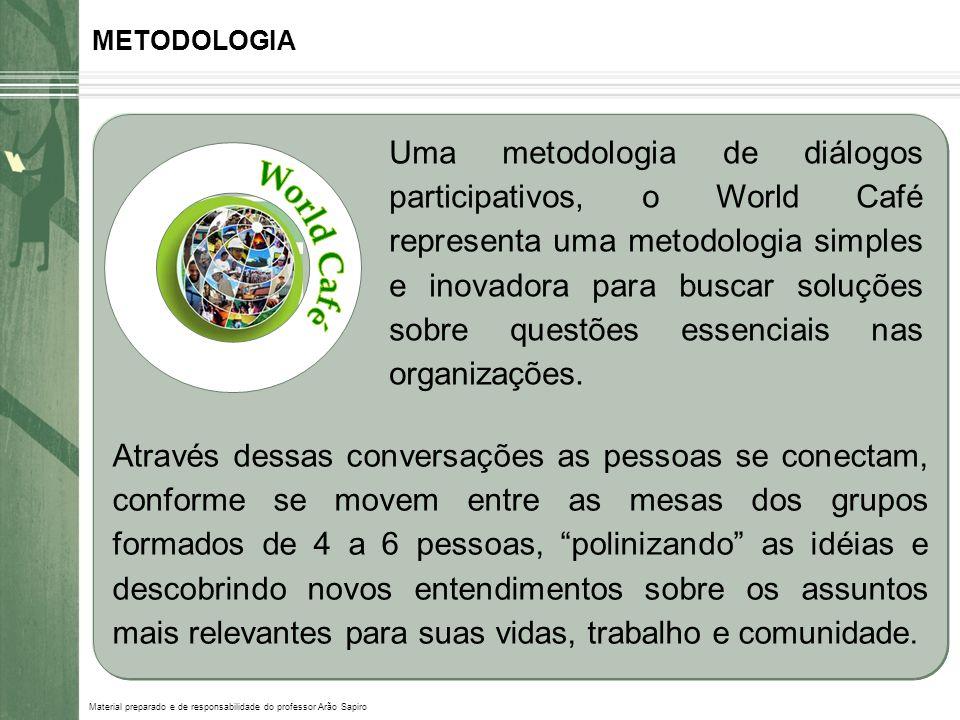 Material preparado e de responsabilidade do professor Arão Sapiro METODOLOGIA Através dessas conversações as pessoas se conectam, conforme se movem en