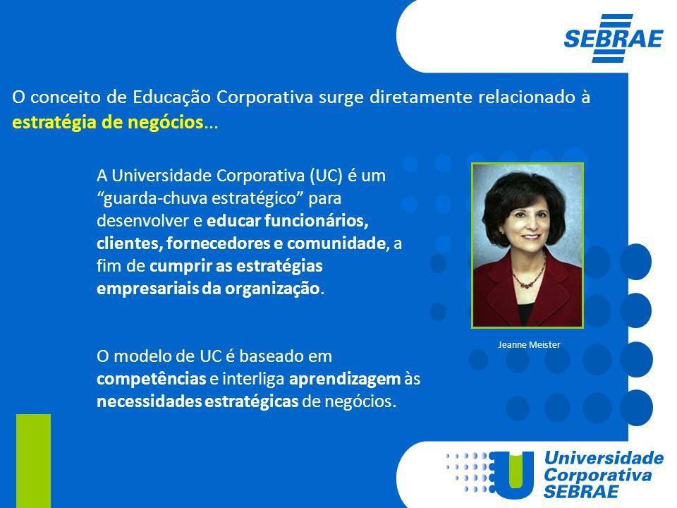 A Universidade Corporativa (UC) é um guarda-chuva estratégico para desenvolver e educar funcionários, clientes, fornecedores e comunidade, a fim de cu