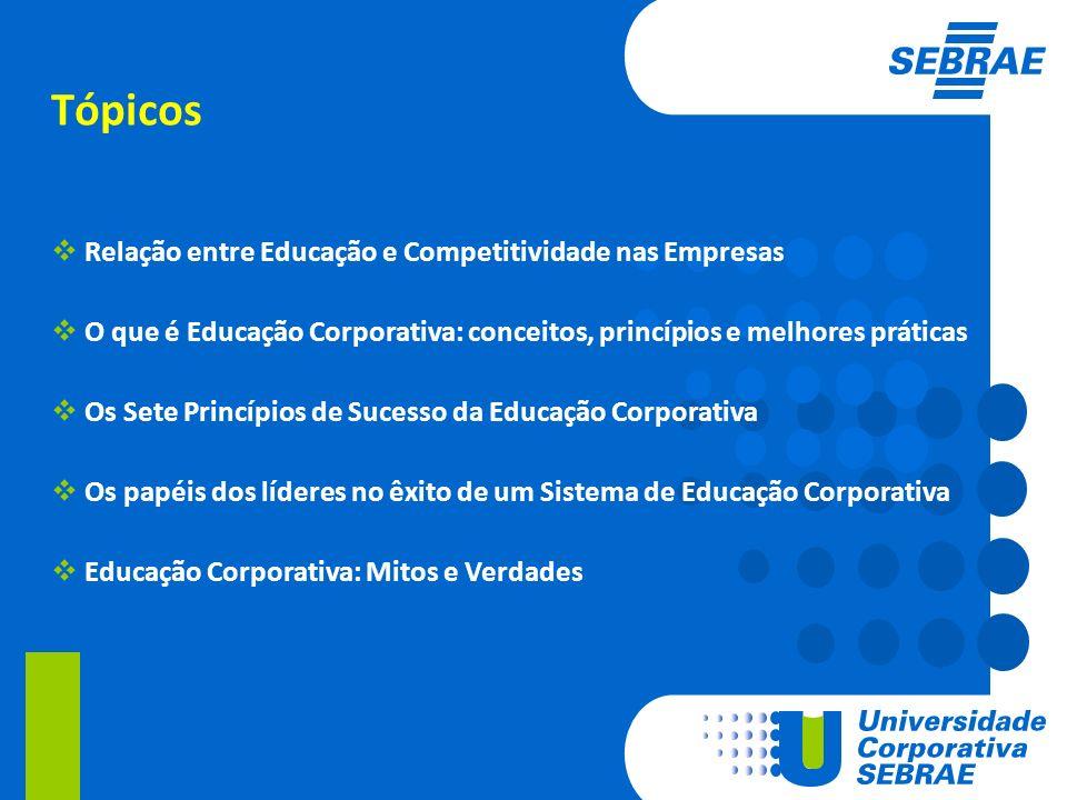 Tópicos Relação entre Educação e Competitividade nas Empresas O que é Educação Corporativa: conceitos, princípios e melhores práticas Os Sete Princípi