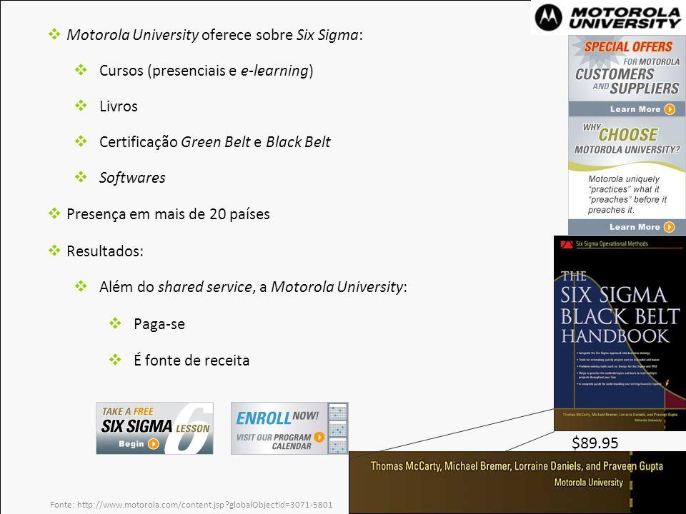 Motorola University oferece sobre Six Sigma: Cursos (presenciais e e-learning) Livros Certificação Green Belt e Black Belt Softwares Presença em mais