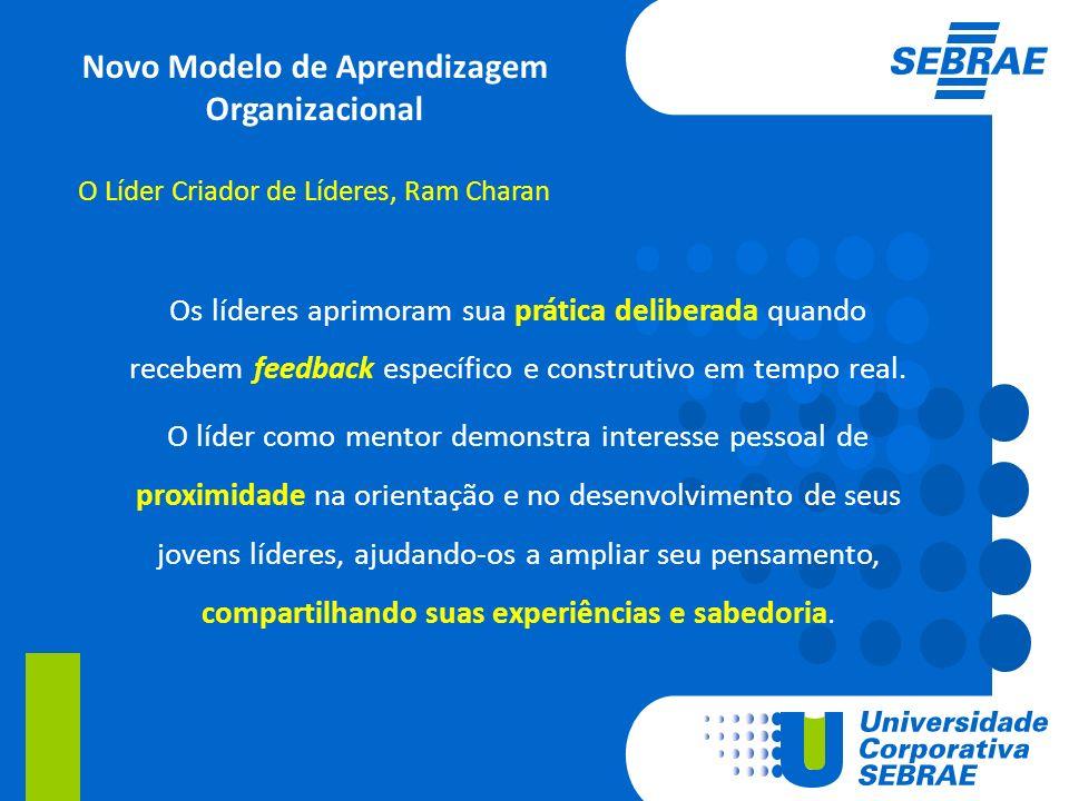 Novo Modelo de Aprendizagem Organizacional O Líder Criador de Líderes, Ram Charan Os líderes aprimoram sua prática deliberada quando recebem feedback