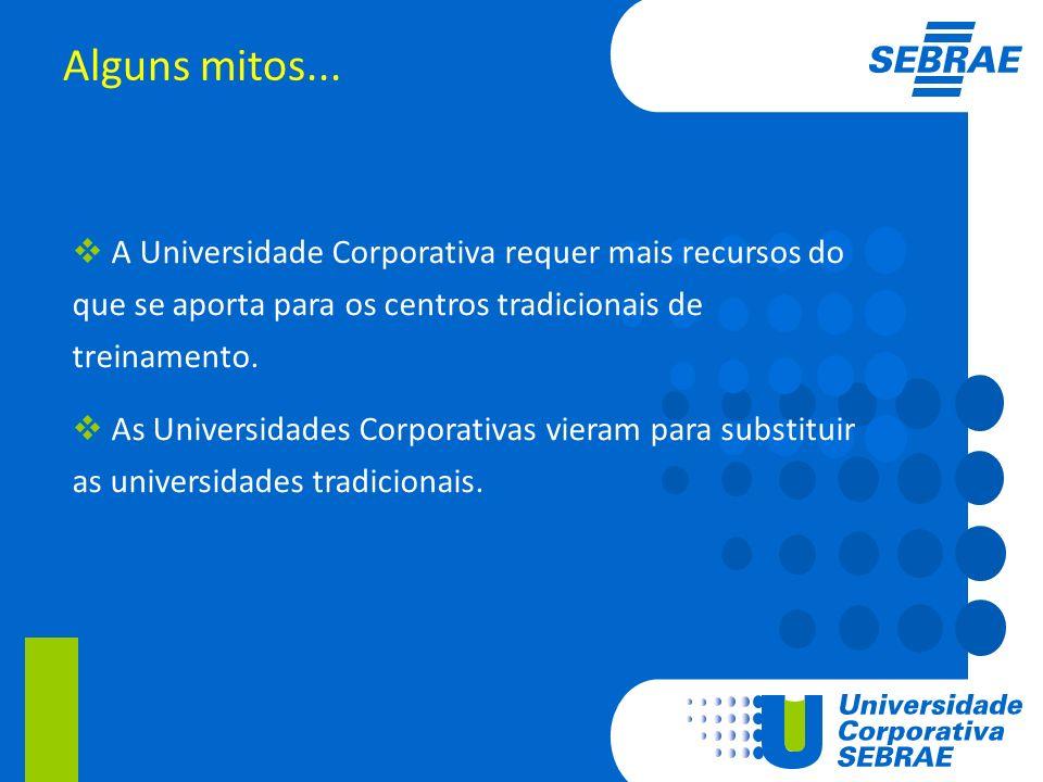 Alguns mitos... A Universidade Corporativa requer mais recursos do que se aporta para os centros tradicionais de treinamento. As Universidades Corpora