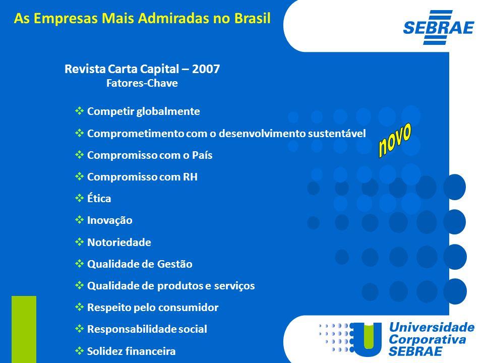As Empresas Mais Admiradas no Brasil Revista Carta Capital – 2007 Fatores-Chave Competir globalmente Comprometimento com o desenvolvimento sustentável