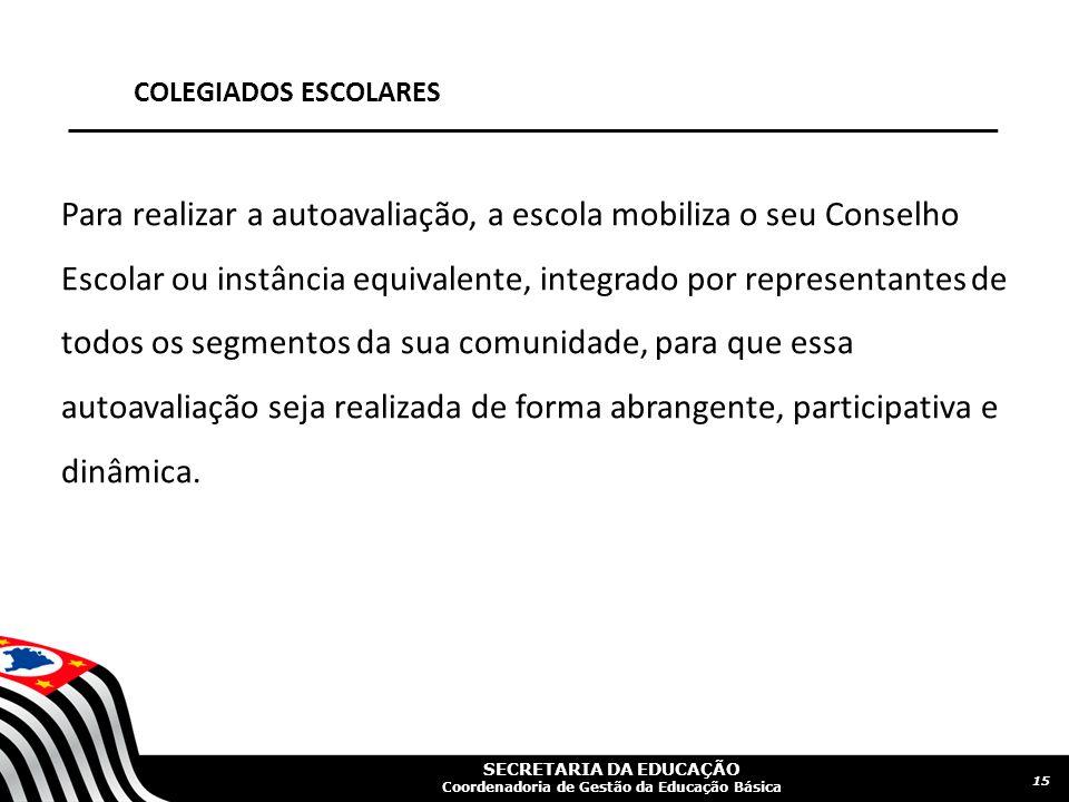 SECRETARIA DA EDUCAÇÃO Coordenadoria de Gestão da Educação Básica COLEGIADOS ESCOLARES Para realizar a autoavaliação, a escola mobiliza o seu Conselho