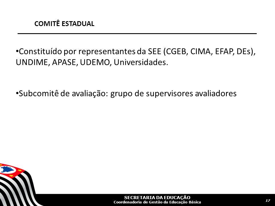 SECRETARIA DA EDUCAÇÃO Coordenadoria de Gestão da Educação Básica COMITÊ ESTADUAL Constituído por representantes da SEE (CGEB, CIMA, EFAP, DEs), UNDIM