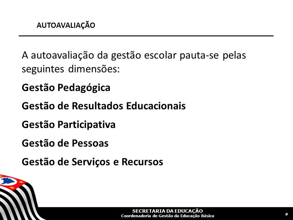 SECRETARIA DA EDUCAÇÃO Coordenadoria de Gestão da Educação Básica AUTOAVALIAÇÃO A autoavaliação da gestão escolar pauta-se pelas seguintes dimensões: