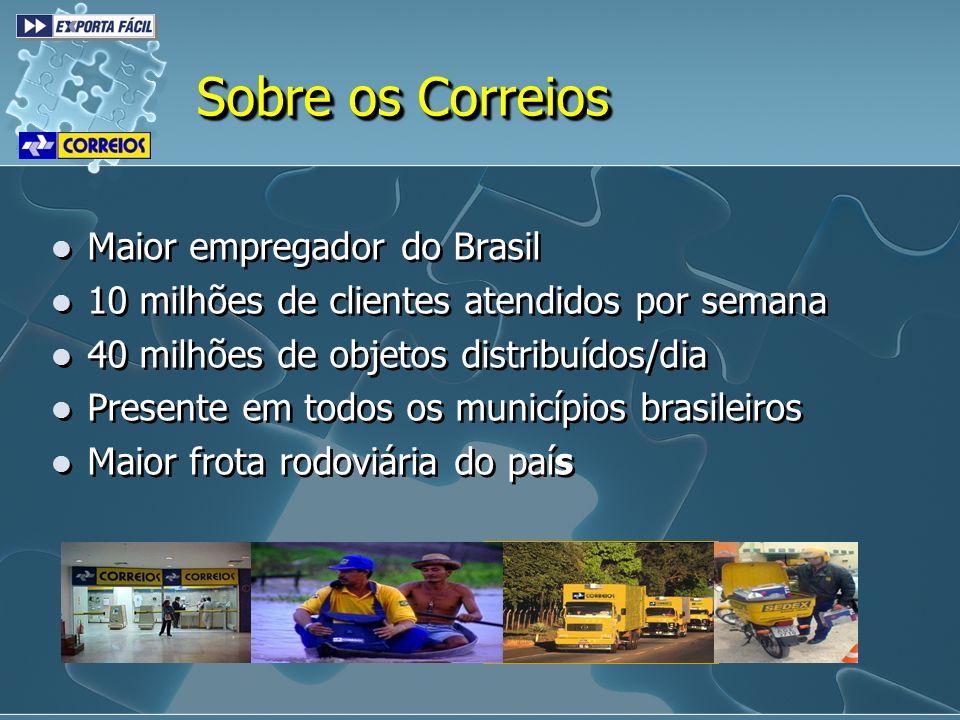 Sobre os Correios Maior empregador do Brasil 10 milhões de clientes atendidos por semana 40 milhões de objetos distribuídos/dia Presente em todos os m
