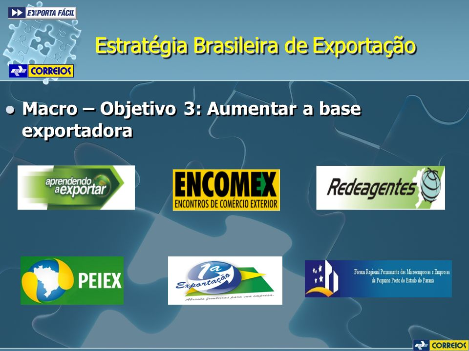 Exportação Simplificada Desburocratizar e facilitar o comércio exterior: