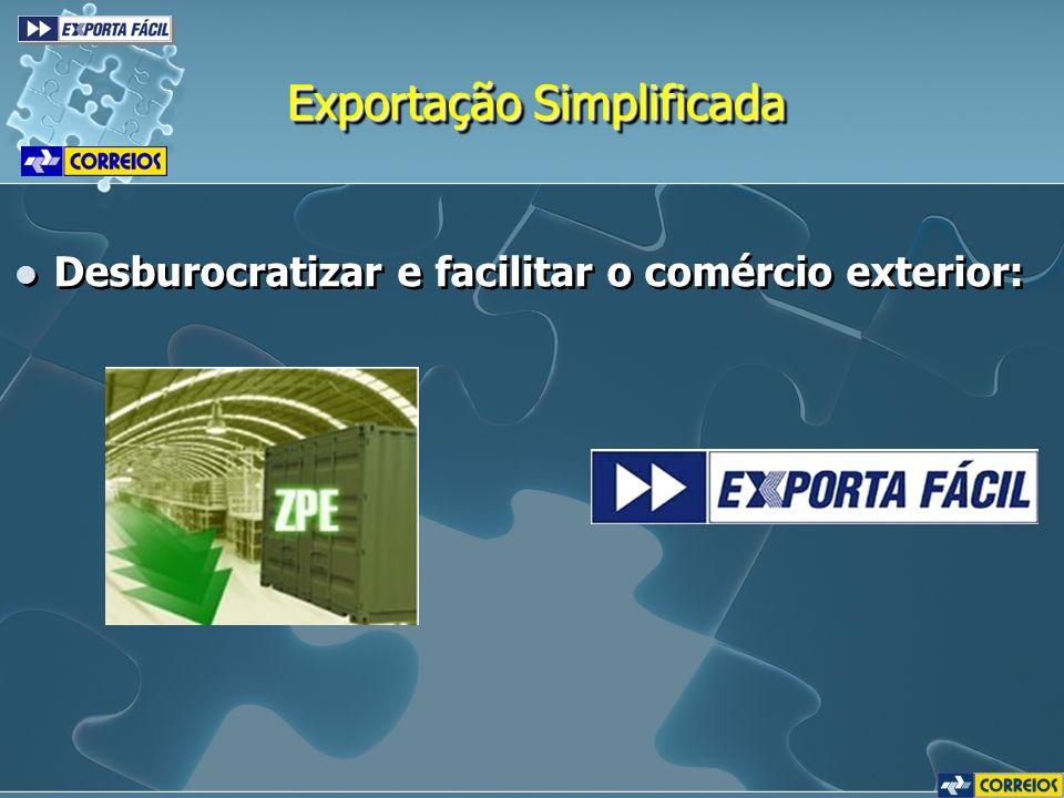 O que é a Exportação Simplificada.