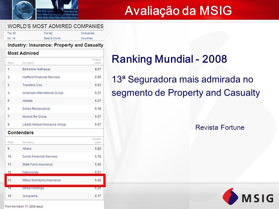 Avaliação da MSIG Ranking Mundial - 2008 13ª Seguradora mais admirada no segmento de Property and Casualty Revista Fortune