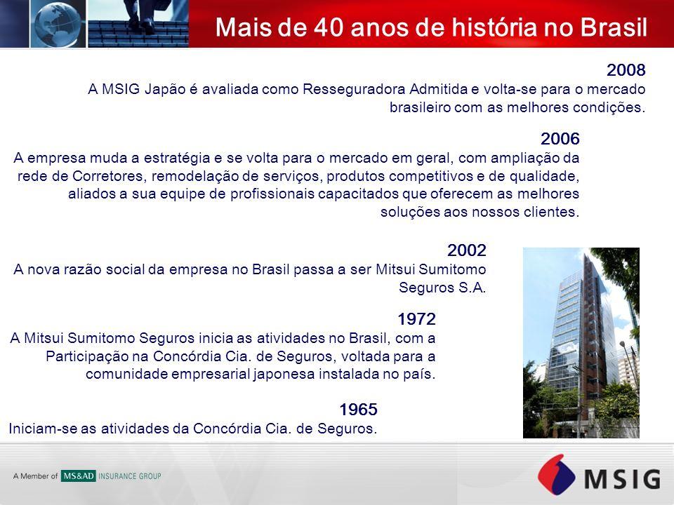1965 Iniciam-se as atividades da Concórdia Cia. de Seguros. 1972 A Mitsui Sumitomo Seguros inicia as atividades no Brasil, com a Participação na Concó