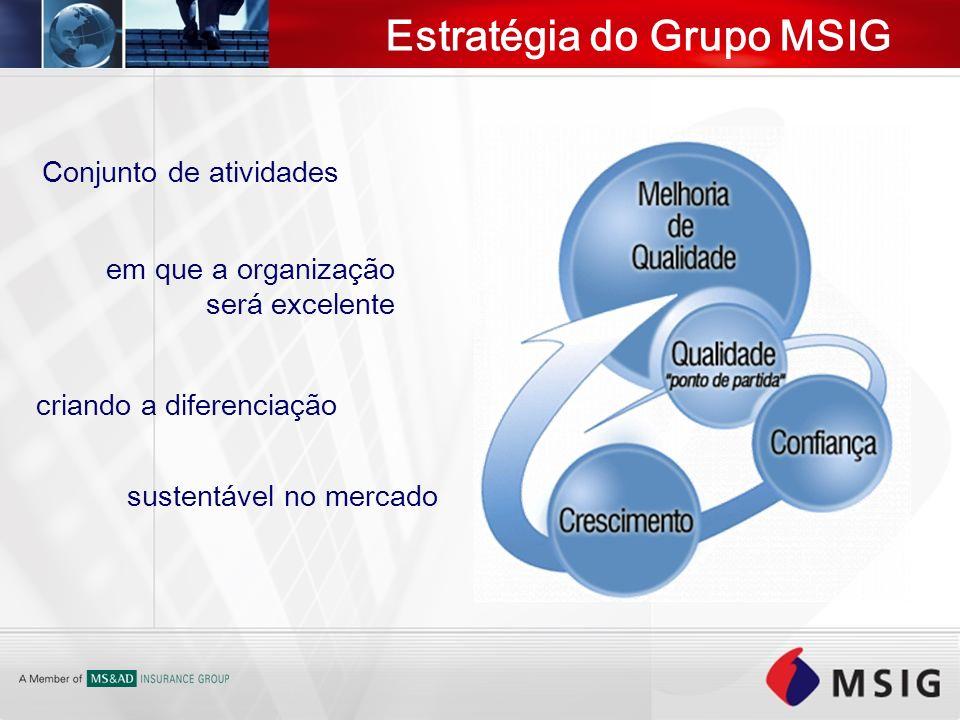 Estratégia do Grupo MSIG Conjunto de atividades em que a organização será excelente criando a diferenciação sustentável no mercado