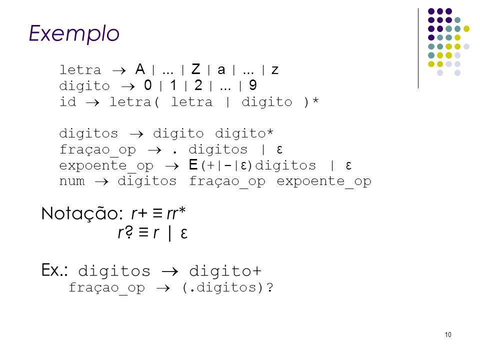 Exemplo letra A |... | Z | a |... | z digito 0 | 1 | 2 |... | 9 id letra( letra | digito )* digitos digito digito* fraçao_op. digitos | ε expoente_op