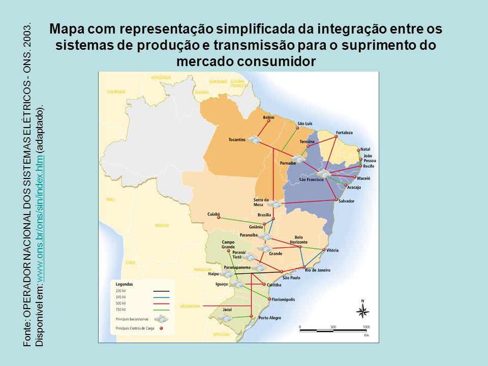 Mapa com representação simplificada da integração entre os sistemas de produção e transmissão para o suprimento do mercado consumidor Fonte: OPERADOR