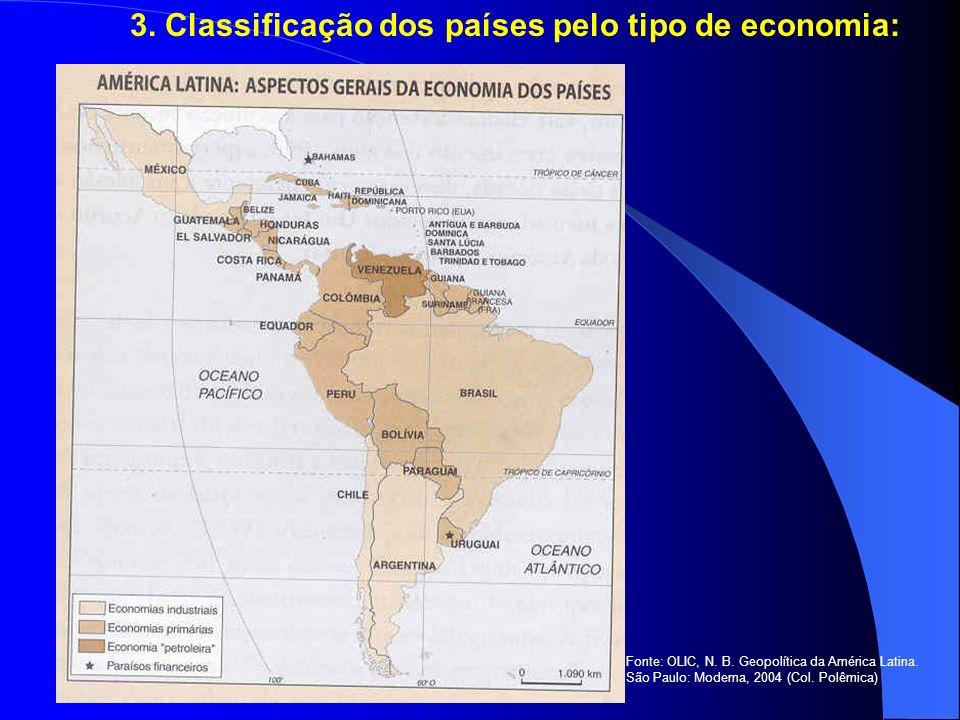 3. Classificação dos países pelo tipo de economia: Fonte: OLIC, N. B. Geopolítica da América Latina. São Paulo: Moderna, 2004 (Col. Polêmica)