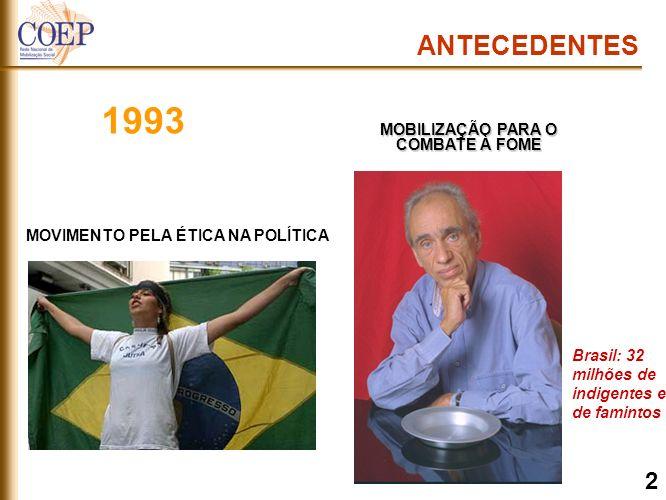 ANTECEDENTES MOBILIZAÇÃO PARA O COMBATE À FOME Brasil: 32 milhões de indigentes e de famintos 1993 MOVIMENTO PELA ÉTICA NA POLÍTICA 2