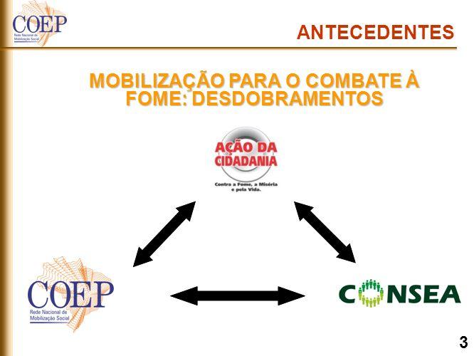 ANTECEDENTES MOBILIZAÇÃO PARA O COMBATE À FOME: DESDOBRAMENTOS 3