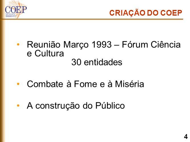 CRIAÇÃO DO COEP Reunião Março 1993 – Fórum Ciência e Cultura 30 entidades Combate à Fome e à Miséria A construção do Público 4