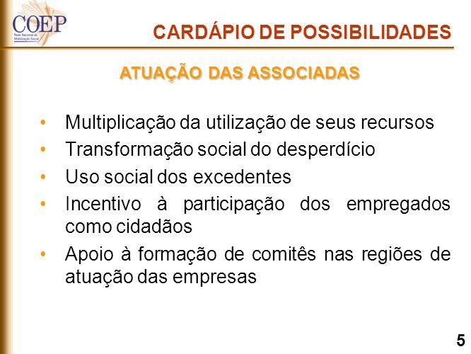 Multiplicação da utilização de seus recursos Transformação social do desperdício Uso social dos excedentes Incentivo à participação dos empregados como cidadãos Apoio à formação de comitês nas regiões de atuação das empresas CARDÁPIO DE POSSIBILIDADES 5 ATUAÇÃO DAS ASSOCIADAS