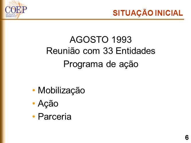 AGOSTO 1993 Reunião com 33 Entidades Programa de ação Mobilização Ação Parceria SITUAÇÃO INICIAL 6