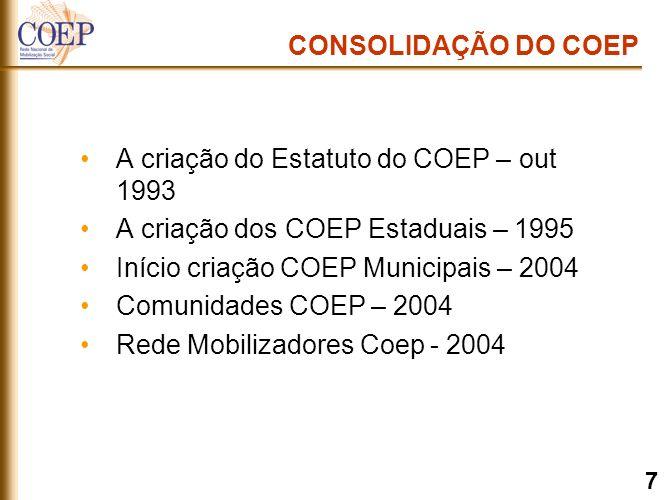 A criação do Estatuto do COEP – out 1993 A criação dos COEP Estaduais – 1995 Início criação COEP Municipais – 2004 Comunidades COEP – 2004 Rede Mobilizadores Coep - 2004 CONSOLIDAÇÃO DO COEP 7