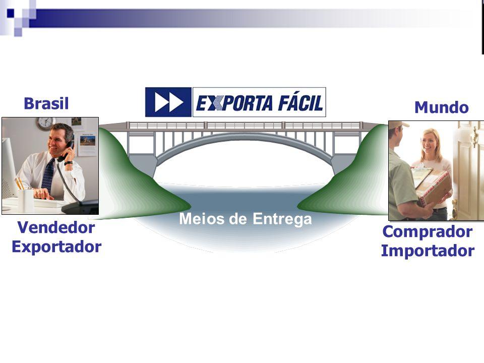 Vendedor Exportador Brasil Comprador Importador Mundo Meios de Entrega