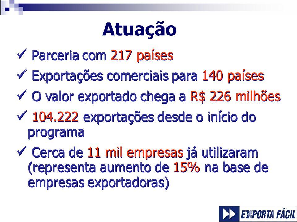 Atuação Parceria com 217 países Exportações comerciais para 140 países O valor exportado chega a R$ 226 milhões 104.222 exportações desde o início do