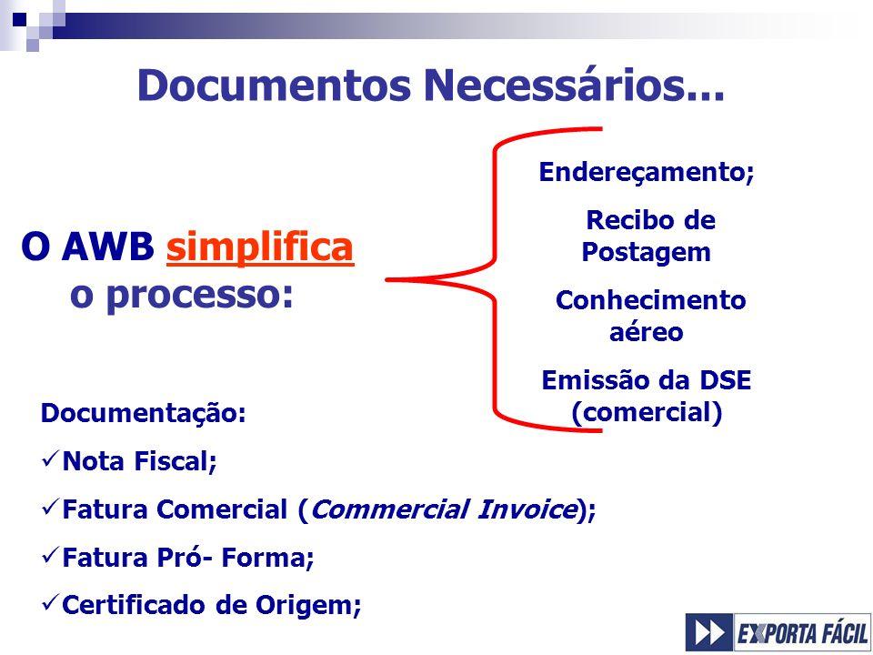 O AWB simplifica o processo: Endereçamento; Recibo de Postagem Conhecimento aéreo Emissão da DSE (comercial) Documentação: Nota Fiscal; Fatura Comerci
