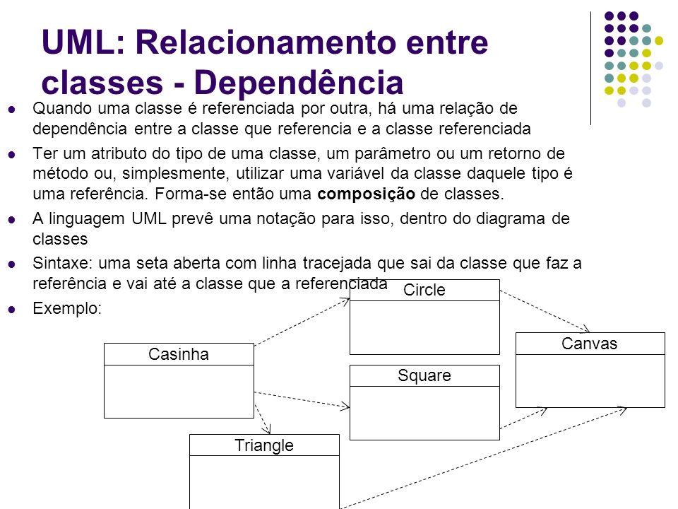 UML: Relacionamento entre classes - Dependência Quando uma classe é referenciada por outra, há uma relação de dependência entre a classe que referenci