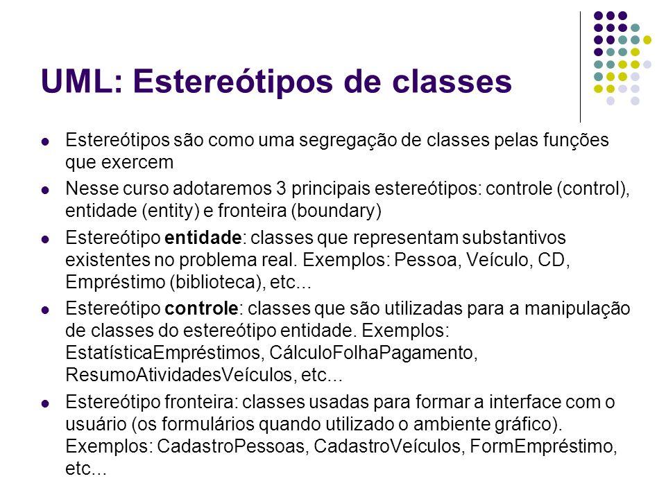 UML: Estereótipos de classes Estereótipos são como uma segregação de classes pelas funções que exercem Nesse curso adotaremos 3 principais estereótipo