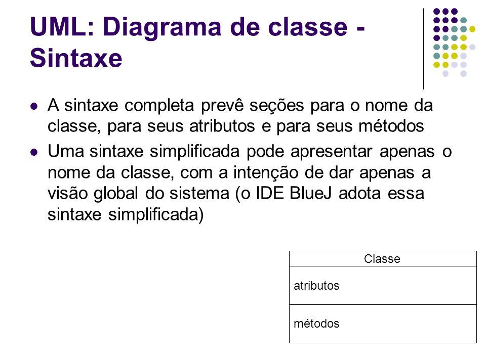 UML: Diagrama de classe – Nome da classe A seção dedicada a apresentar o nome da classe é a mais simples do diagrama Requer apenas a indicação do nome da classe, podendo ter apenas algumas variações devido a modificadores previstos na linguagem O nome da classe indicado no diagrama será aquele implementado no código