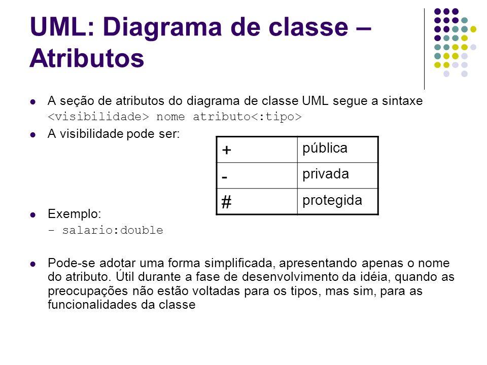 UML: Diagrama de classe – Métodos A seção de métodos do diagrama de classe UML segue a sintaxe nome método( ) A visibilidade segue a mesma sintaxe dos atributos A forma simplificada pode ser adotada, apresentando apenas o nome do método Os parâmetros seguem a sintaxe: nome parâmetro, nome parâmetro,...
