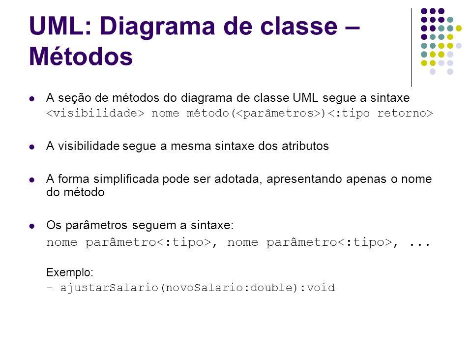 UML: Diagrama de classe – Métodos A seção de métodos do diagrama de classe UML segue a sintaxe nome método( ) A visibilidade segue a mesma sintaxe dos