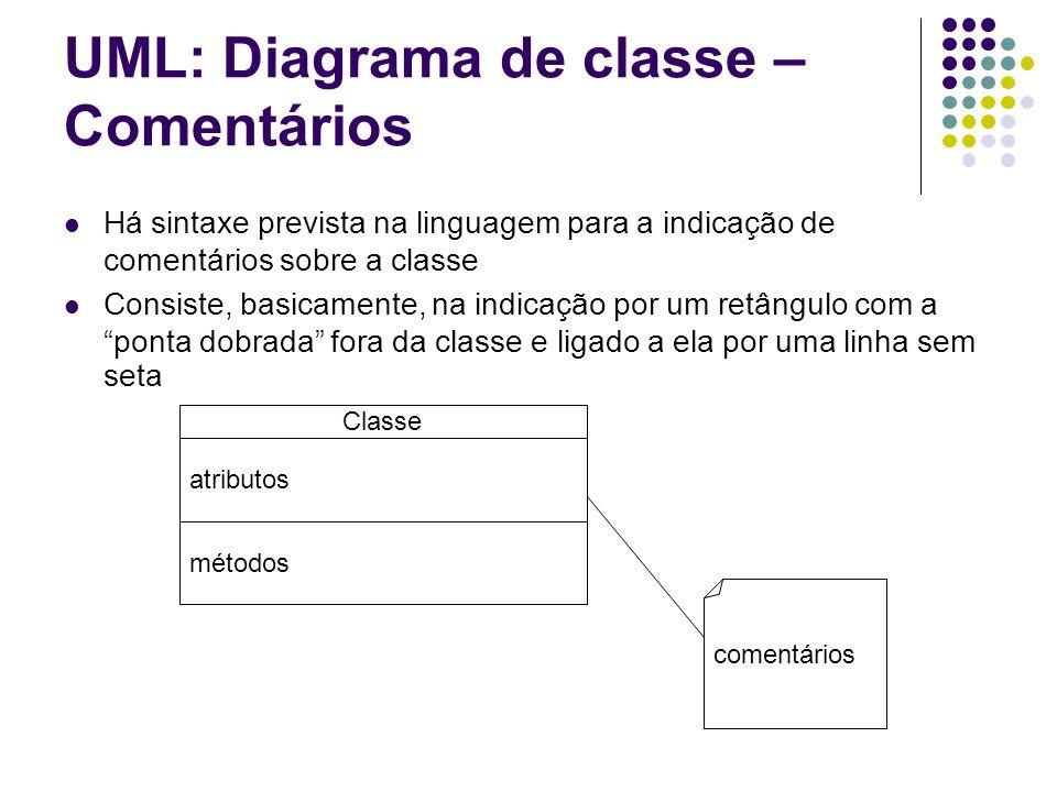 UML: Diagrama de classe – Correspondência com código Java A correspondência entre o diagrama de classe UML e a classe em linguagem Java é direta e simples Uma vez disponível o diagrama de classe, a codificação fica simplificada e pode ser feita sem a necessidade de esforço (exceto pela lógica dos métodos, que não é prevista no digrama de classe Exemplo: public class Pessoa { private String nome; private String rg; public Pessoa() { } public String obterNome(){ return nome; } public void ajustarNome(String novoNome) { nome = novoNome; } public String obterRg(){ return rg; } public void ajustarRg(String novoRg) { rg = novoRg; } Pessoa -nome: String -rg: String +Pessoa() +obterNome():String +ajustarNome(novoNome:String):void +obterRg():String +ajustarRg(novoRg:String):void
