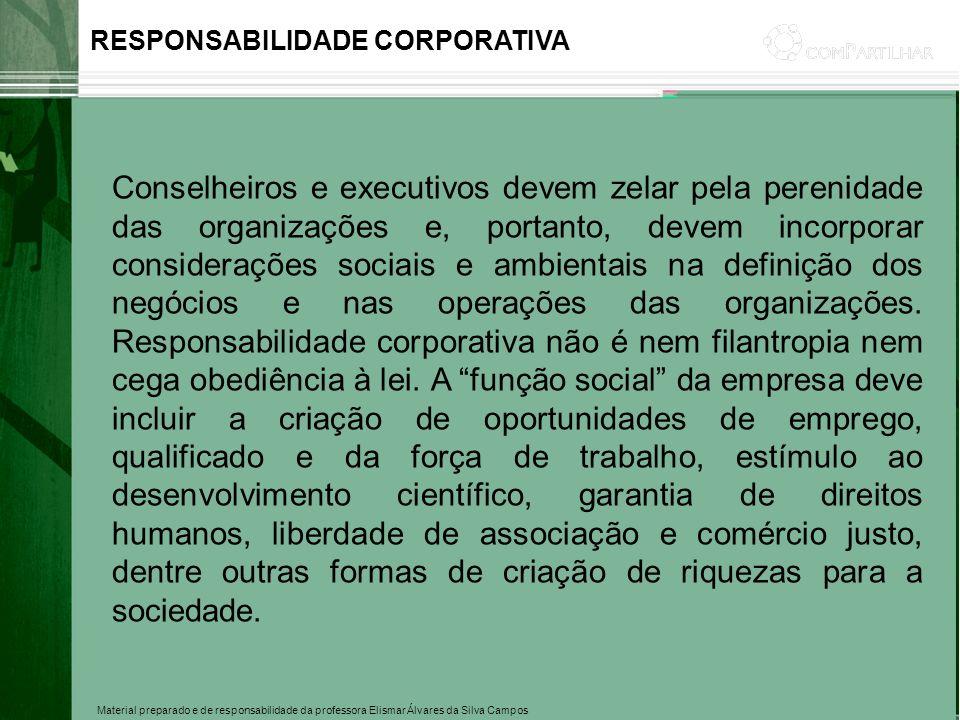 Material preparado e de responsabilidade da professora Elismar Álvares da Silva Campos Conselheiros e executivos devem zelar pela perenidade das organ
