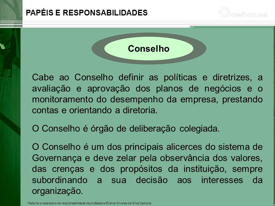 Material preparado e de responsabilidade da professora Elismar Álvares da Silva Campos Conselho Cabe ao Conselho definir as políticas e diretrizes, a