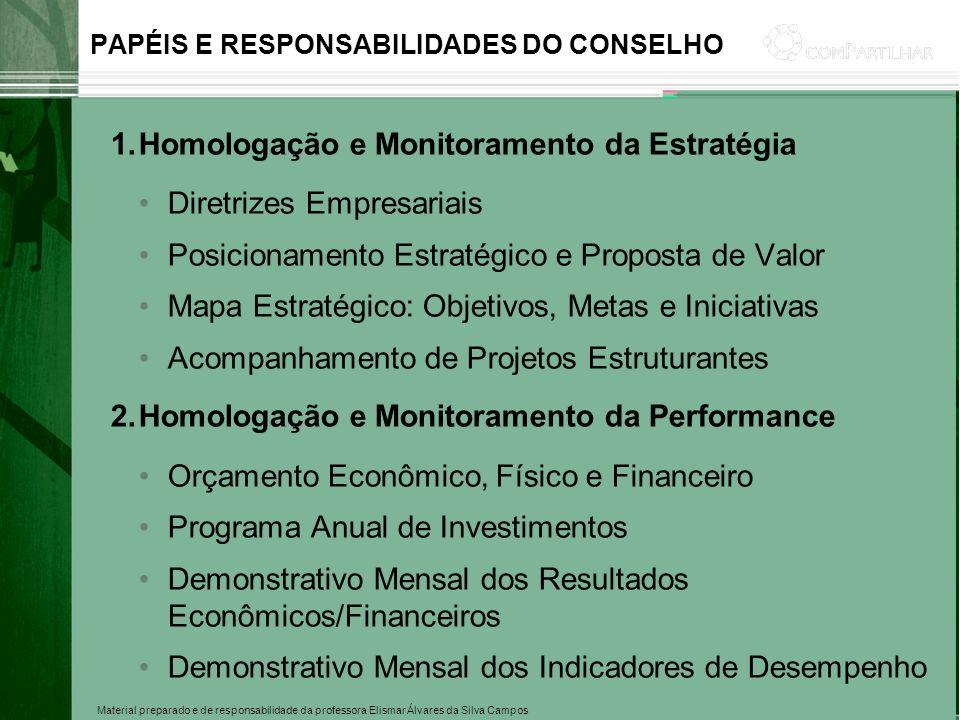 Material preparado e de responsabilidade da professora Elismar Álvares da Silva Campos PAPÉIS E RESPONSABILIDADES DO CONSELHO 1.Homologação e Monitora