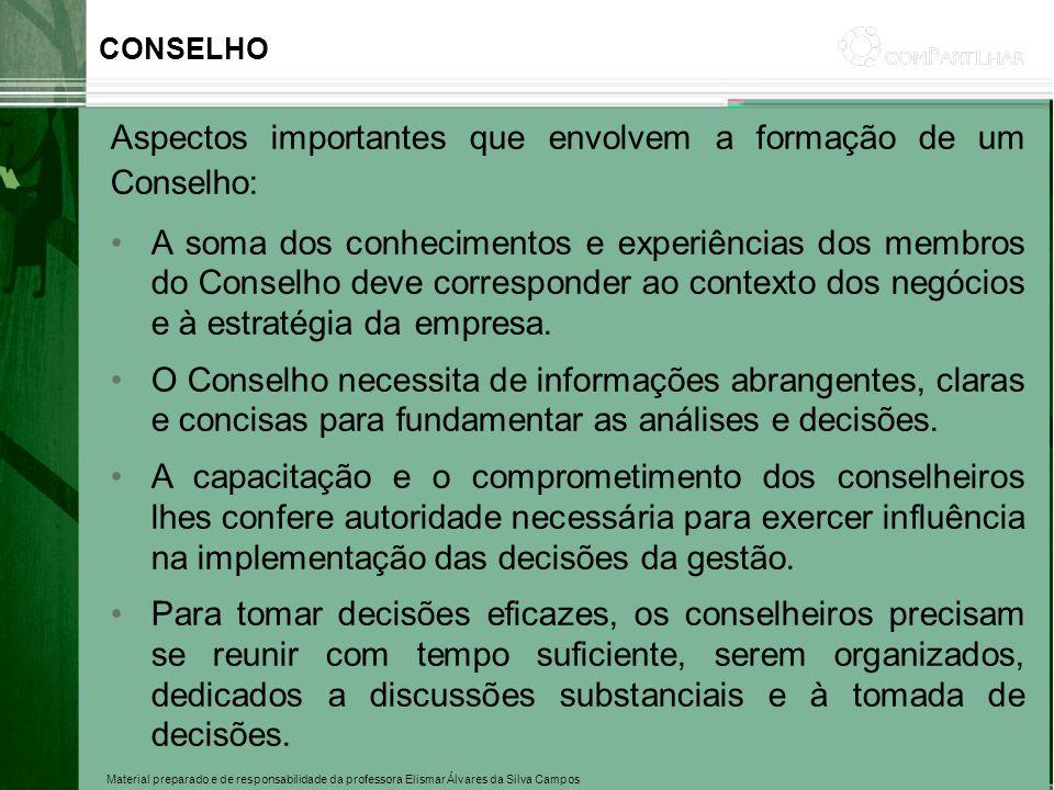 Material preparado e de responsabilidade da professora Elismar Álvares da Silva Campos CONSELHO Aspectos importantes que envolvem a formação de um Con