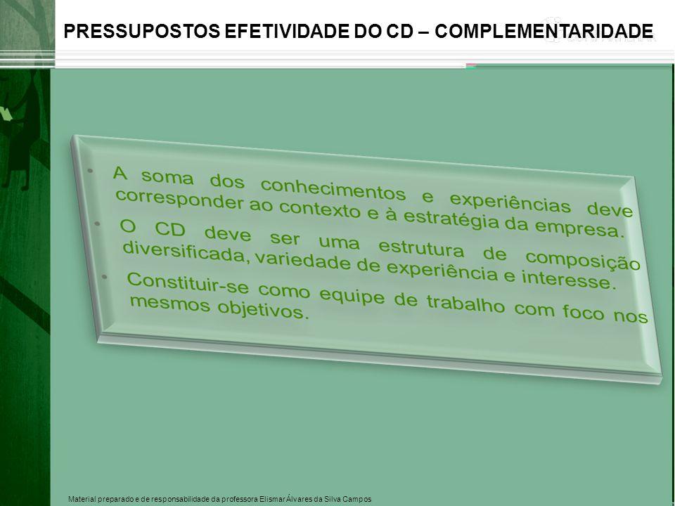 Material preparado e de responsabilidade da professora Elismar Álvares da Silva Campos PRESSUPOSTOS EFETIVIDADE DO CD – COMPLEMENTARIDADE