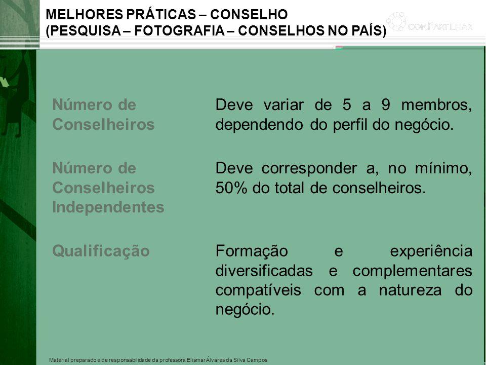 Material preparado e de responsabilidade da professora Elismar Álvares da Silva Campos MELHORES PRÁTICAS – CONSELHO (PESQUISA – FOTOGRAFIA – CONSELHOS
