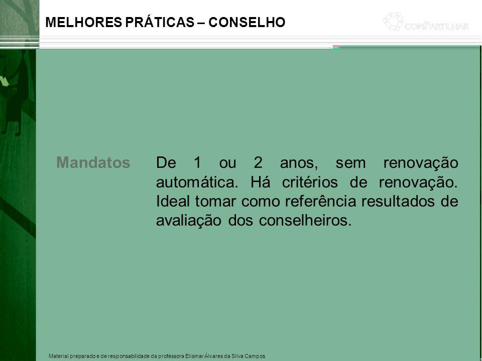 Material preparado e de responsabilidade da professora Elismar Álvares da Silva Campos MELHORES PRÁTICAS – CONSELHO MandatosDe 1 ou 2 anos, sem renova