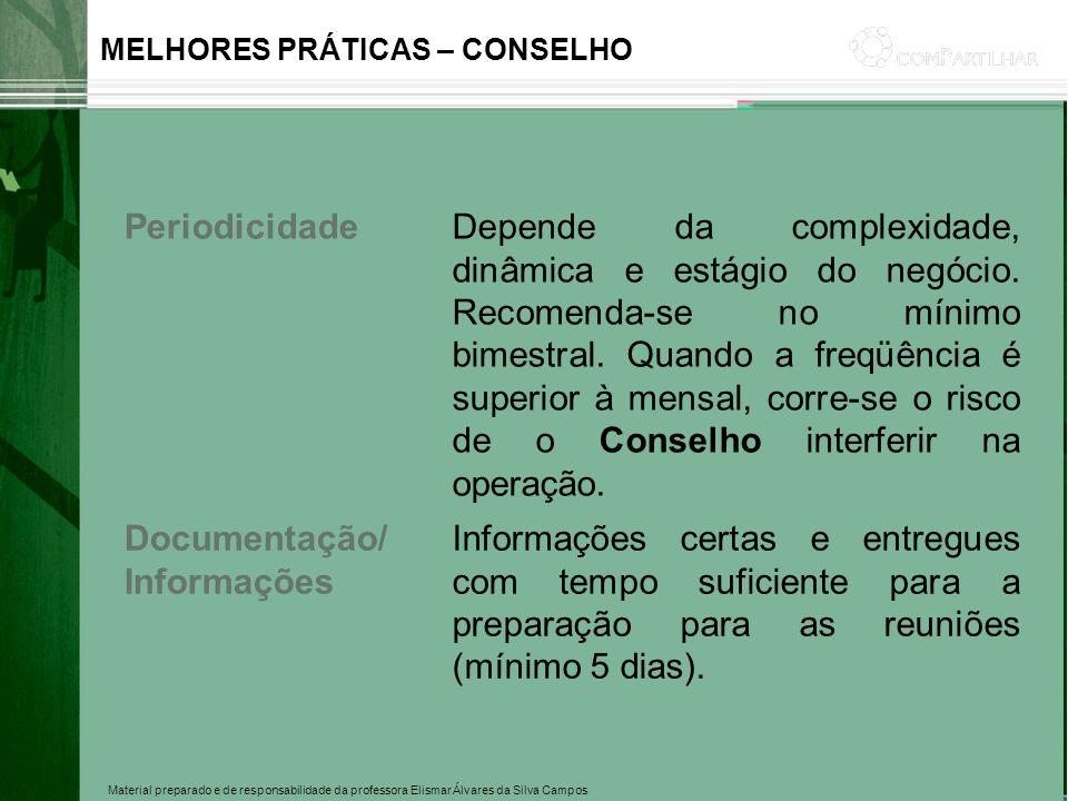 Material preparado e de responsabilidade da professora Elismar Álvares da Silva Campos MELHORES PRÁTICAS – CONSELHO PeriodicidadeDepende da complexida