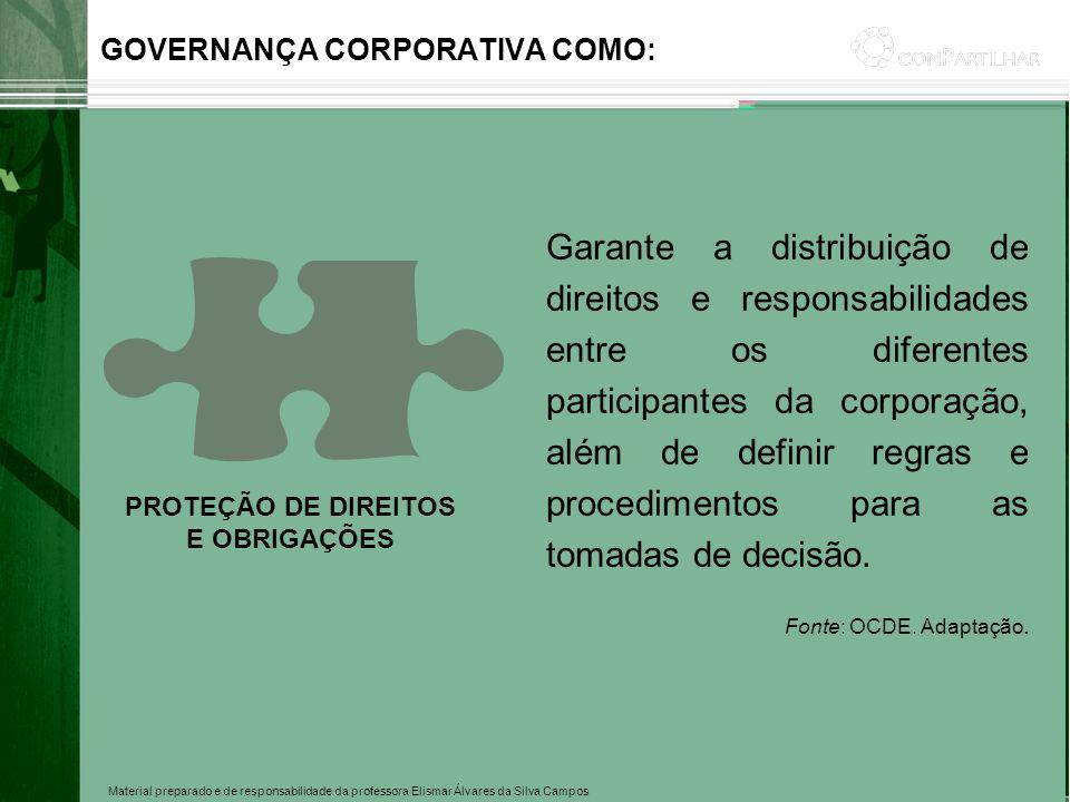 Material preparado e de responsabilidade da professora Elismar Álvares da Silva Campos GOVERNANÇA CORPORATIVA COMO: Garante a distribuição de direitos